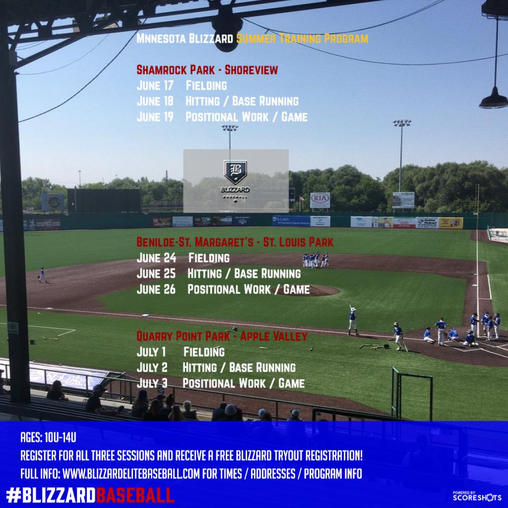 Minnesota Blizzard Baseball
