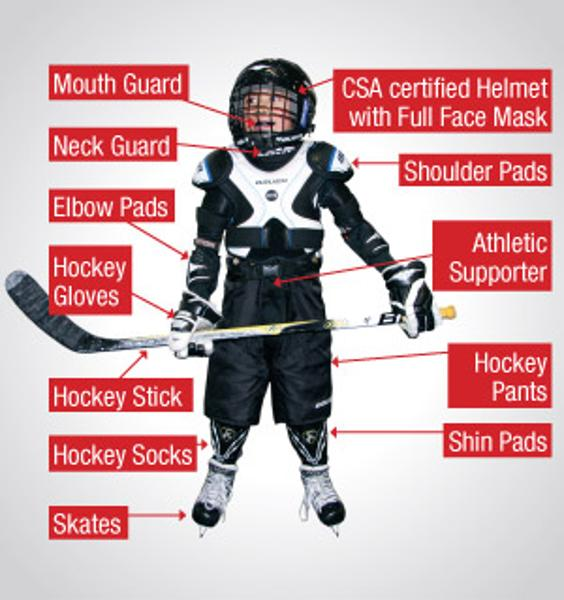 First Time Hockey Players & Parents