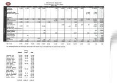 Baa 2017 18 final budget small