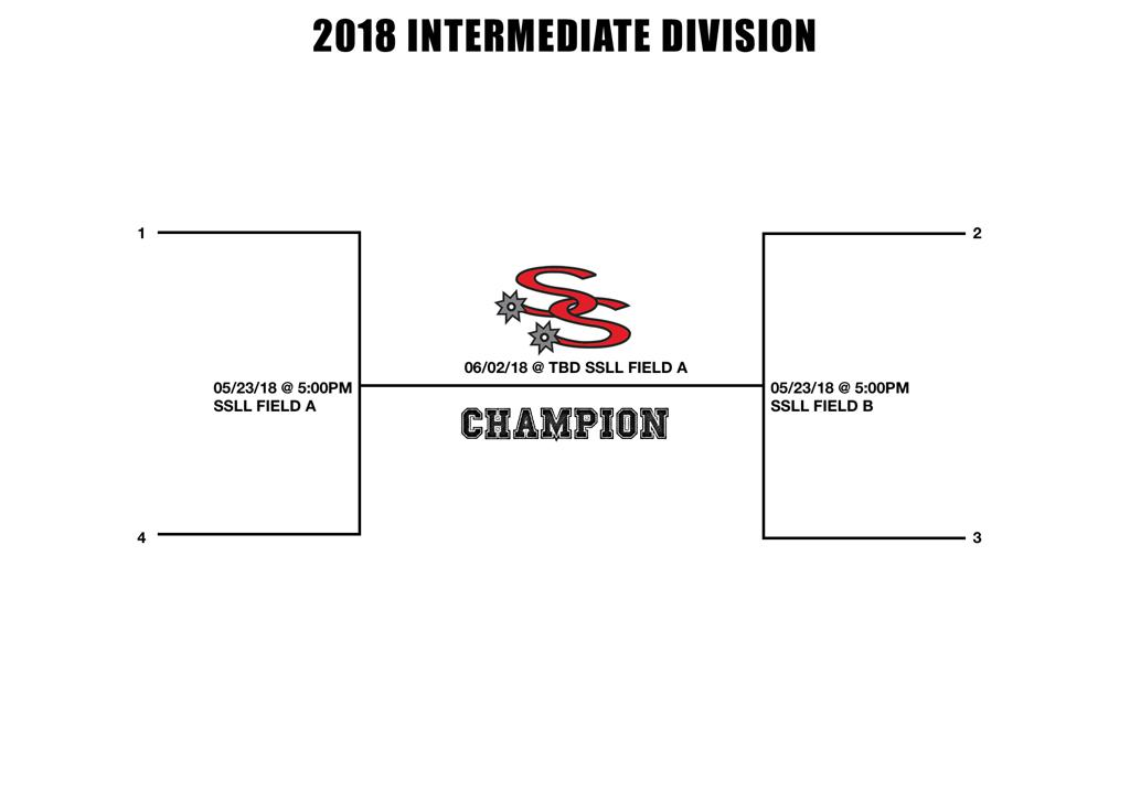 Intermediate Postseason Schedule