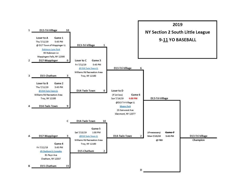 11u Sectional Tournament