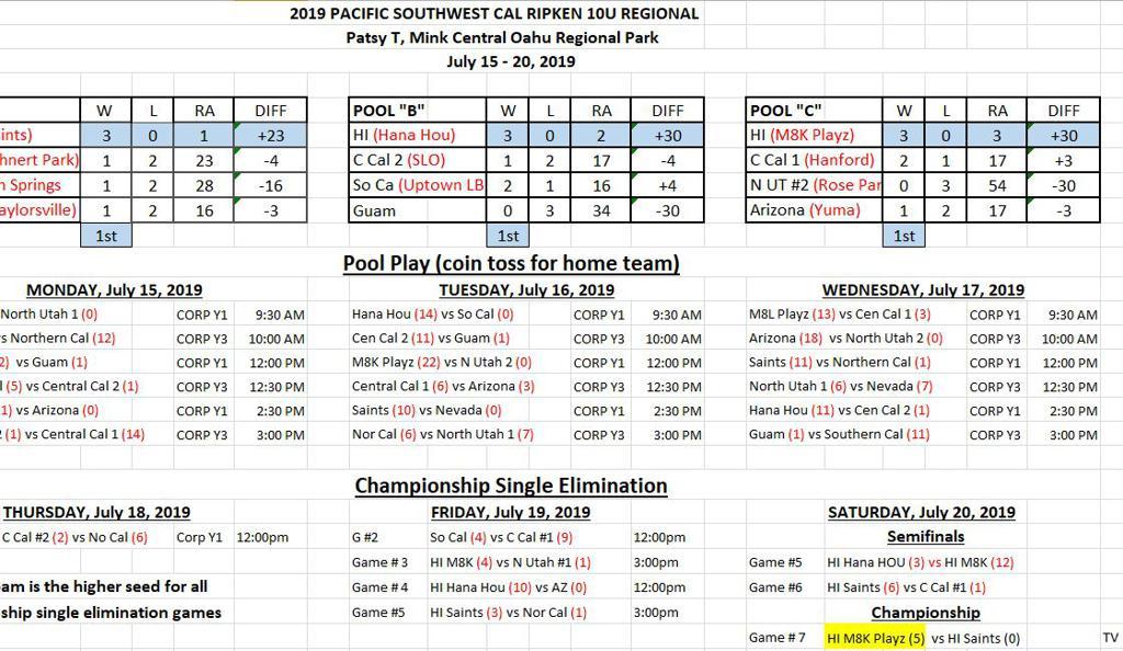 10u All-Stars Tournament Info