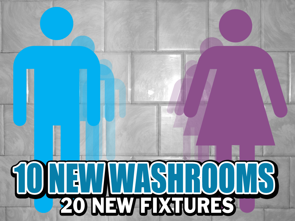 new washrooms, washrooms in futurestars arena