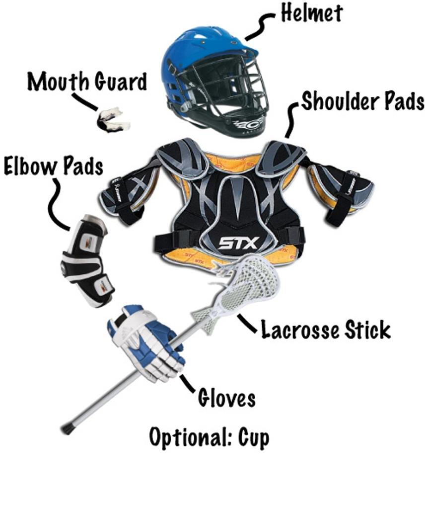 Equipment Required for Lacrosse