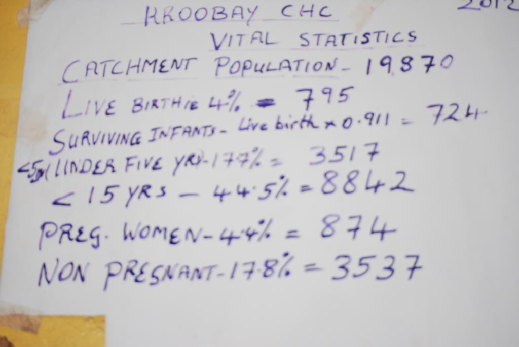 Infectious Disease - Cholera: COI
