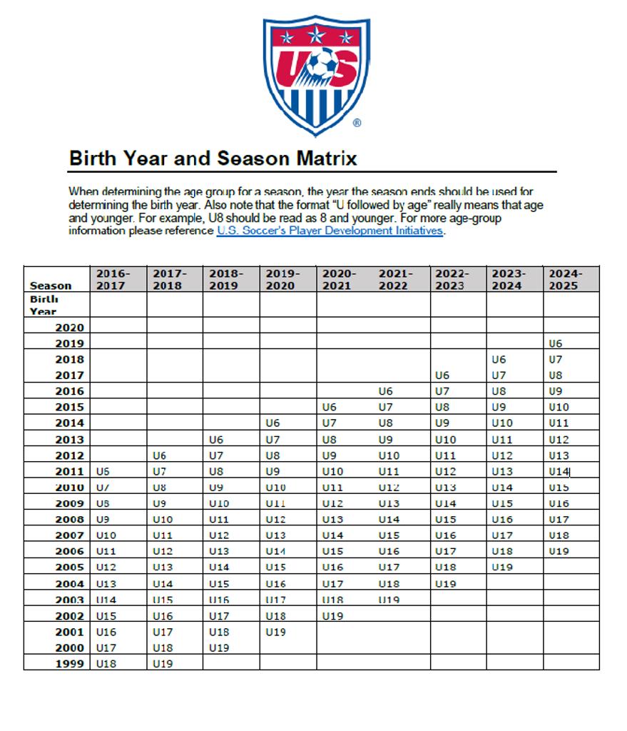 US Youth Soccer Birth Matrix
