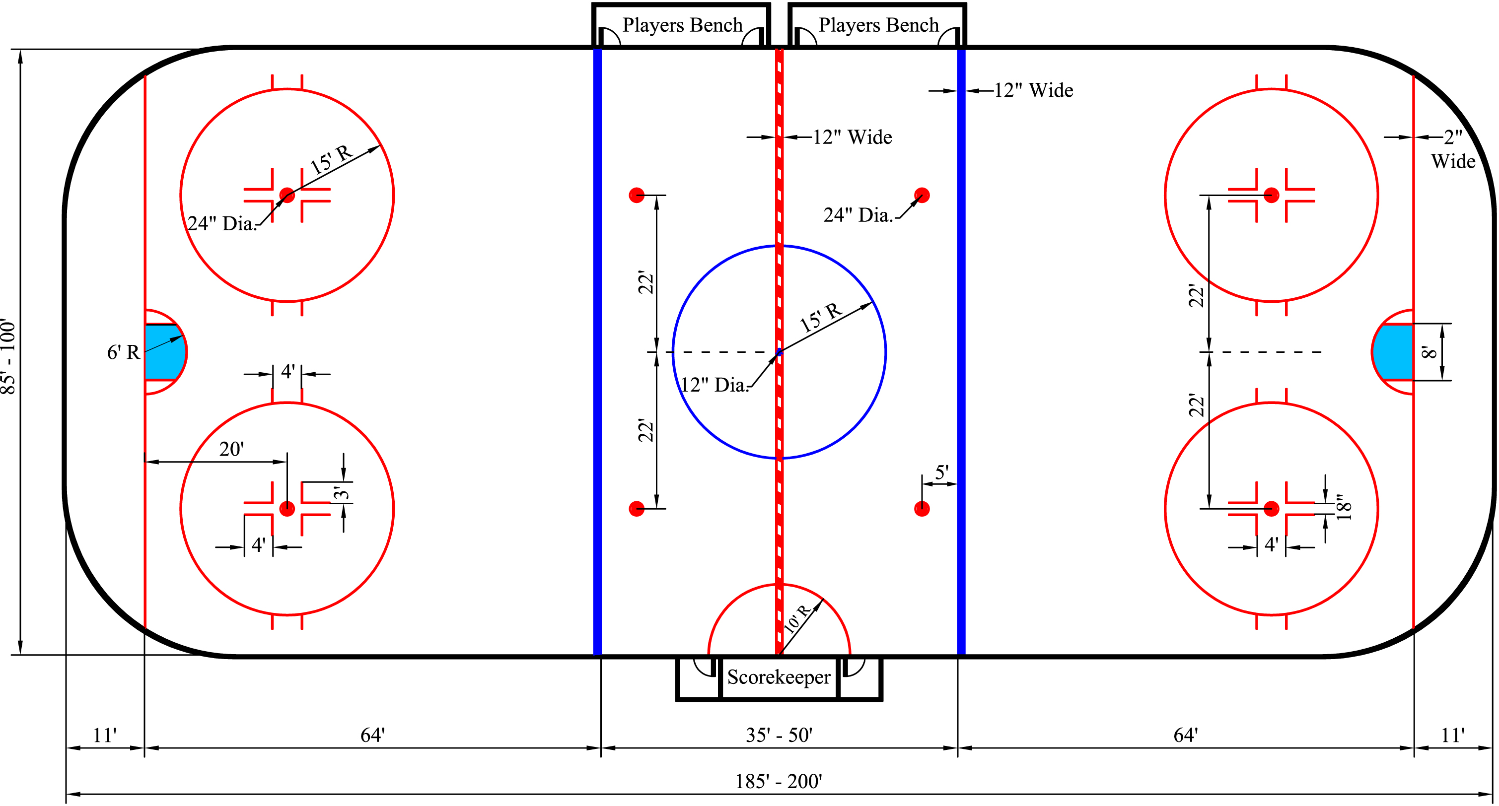 usa hockey rink diagramofficial usa hockey ice markings