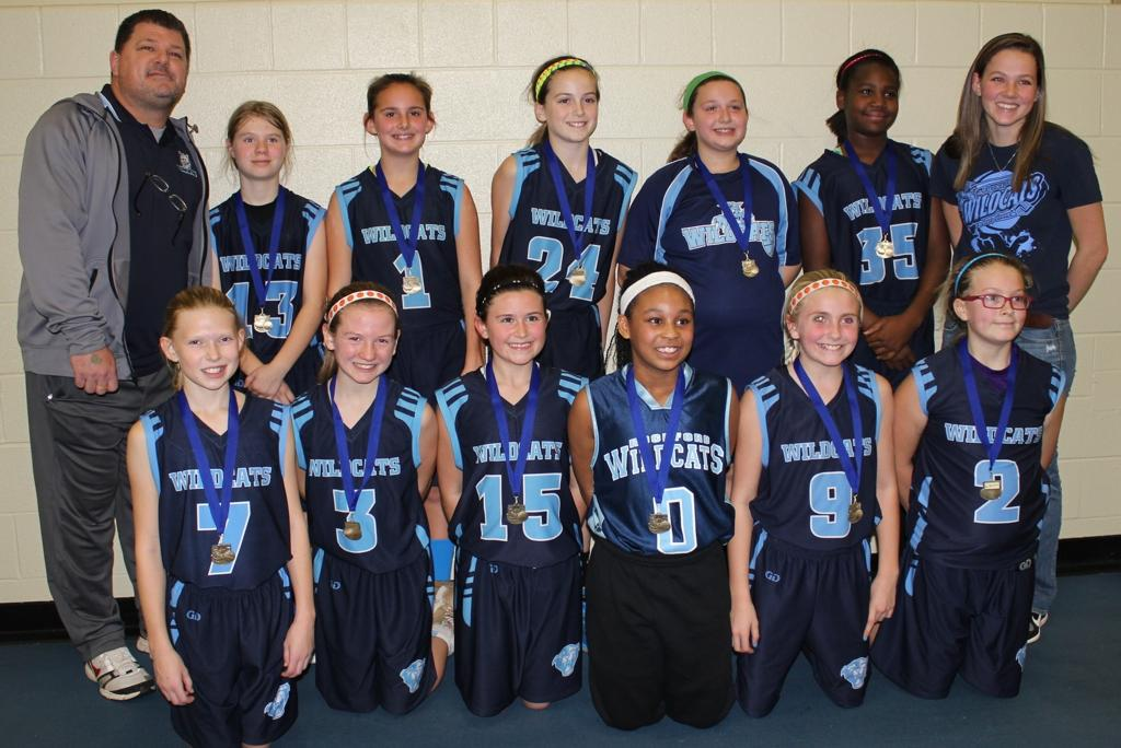 5th Grade Basketball 5th Grade Girls Blue