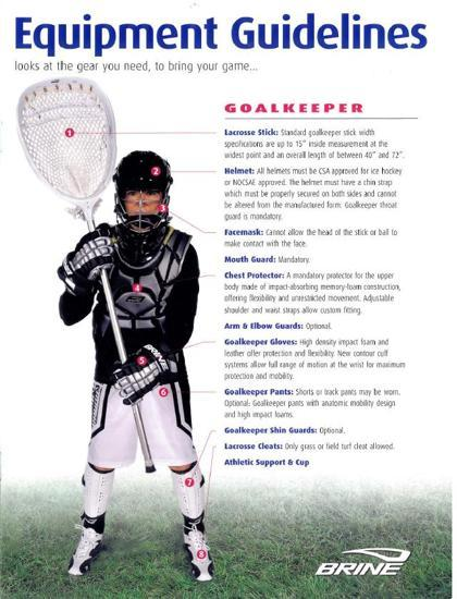 Field Lacrosse Goalie Equipment Required