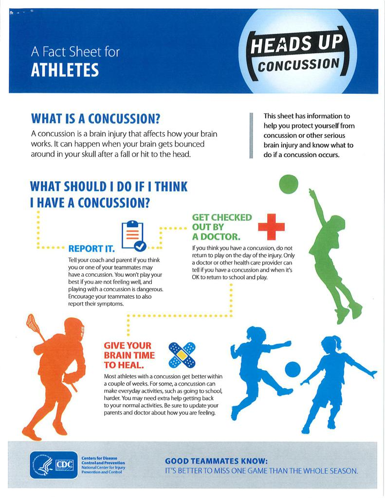 Concussion for Athletes Image