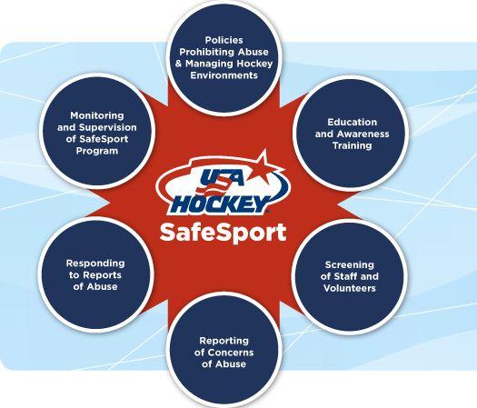 USA Hockey: SafeSport.