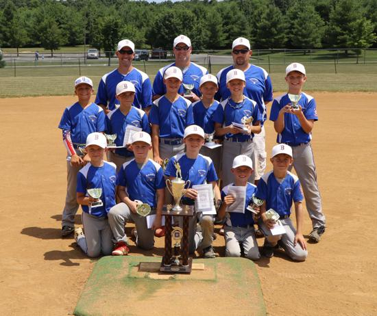 Blacksburg Baseball Association