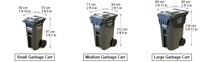mississauga garbage carts and mississauga garbage containers, recycling in mississauga news