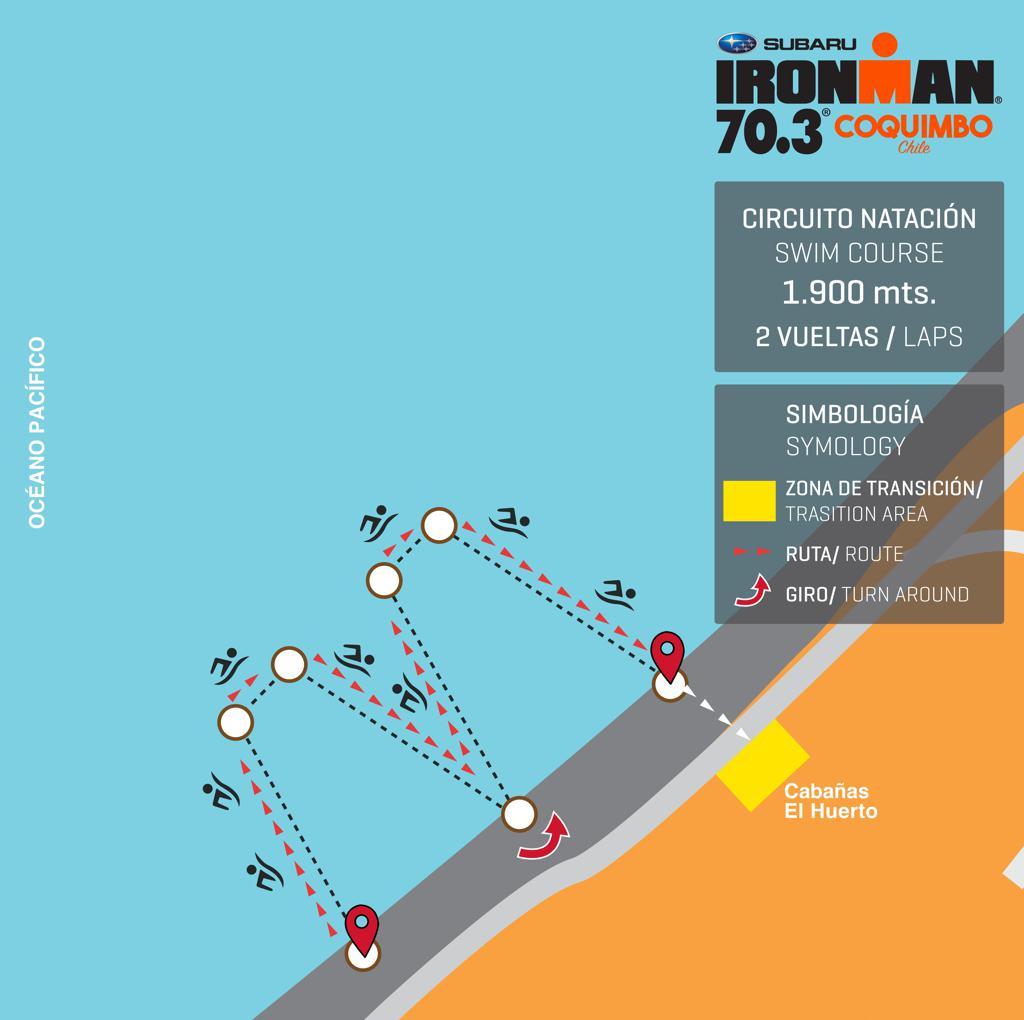 Coquimbo IM703 Swim