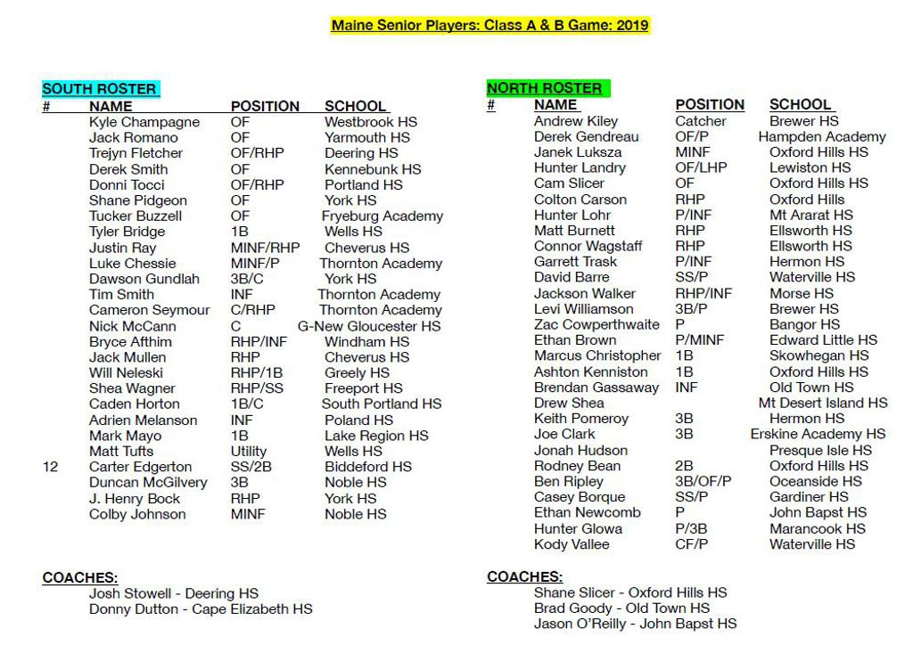 A & B Rosters