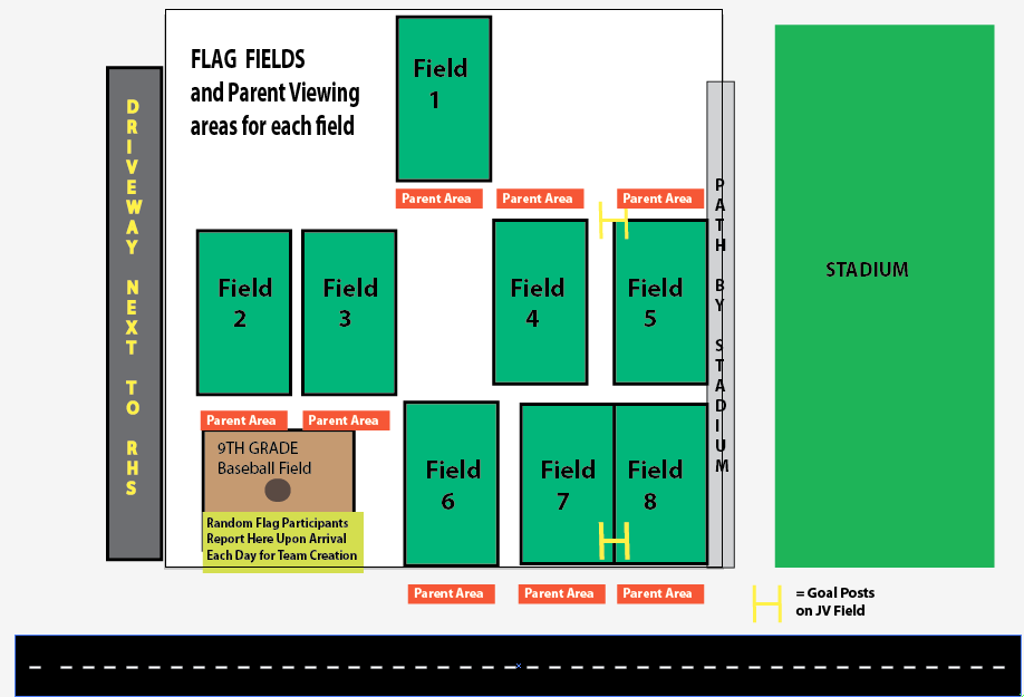 FLAG FOOTBALL FIELD LAYOUT