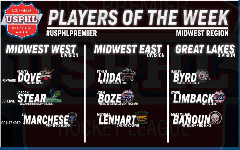 Our first group of #USPHLPremier #PlayersOfTheWeek hails from the Midwest's three divisions - Midwest West, Midwest East and Great Lakes. Congrats to all our winners and best of luck throughout the season! Full story: bit.ly/POTWPREMW1006