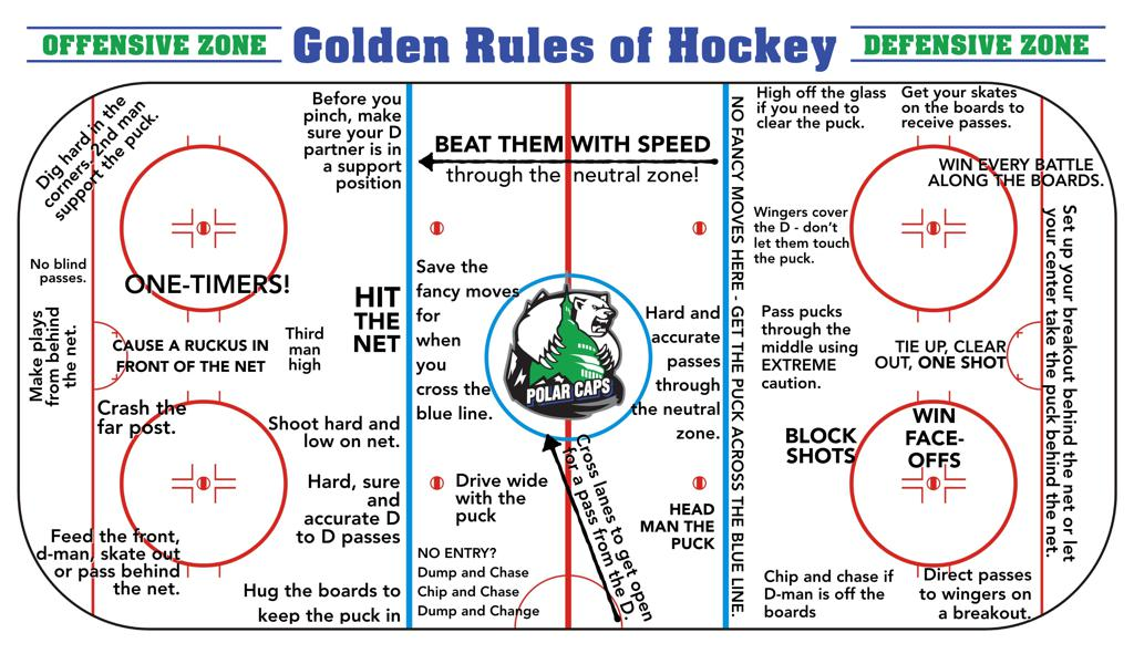Golden Rules of Hockey