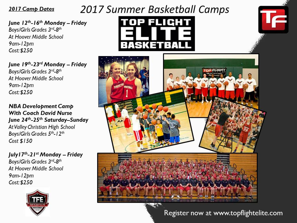 2017 Summer Basketball Camps