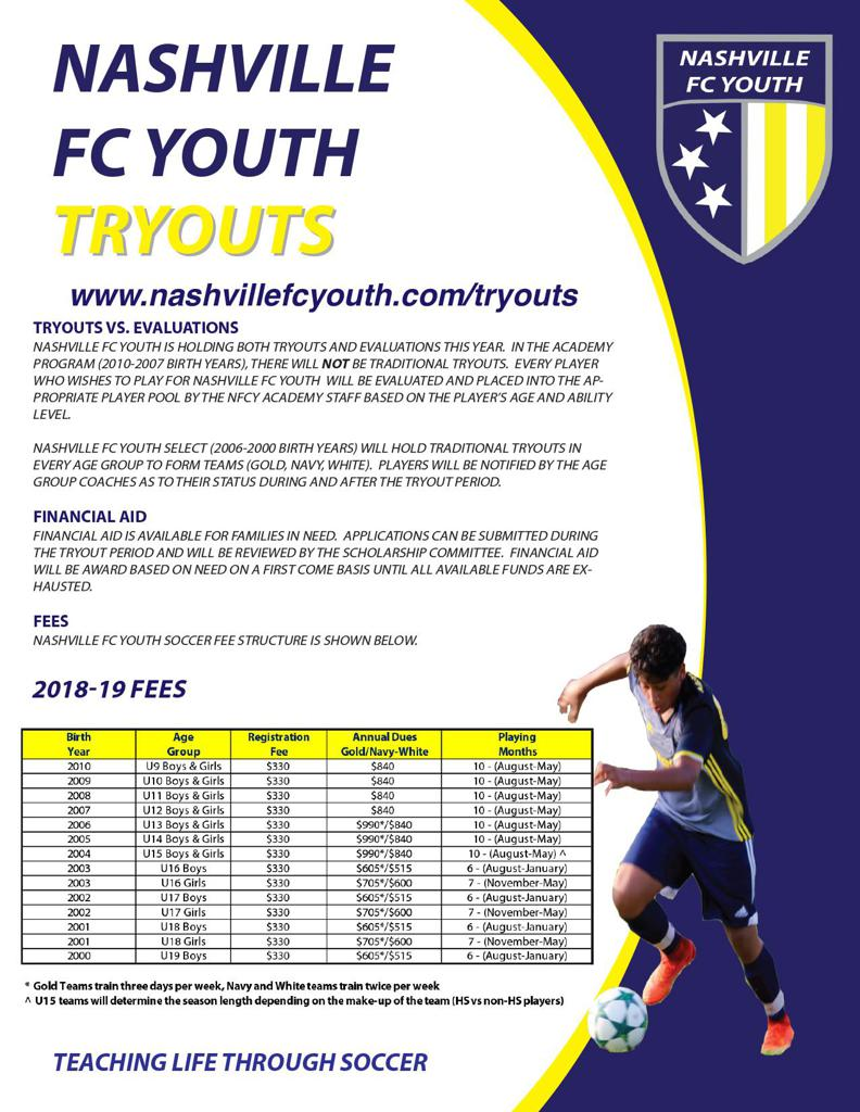 Nashville Fc Youth Select Competitive