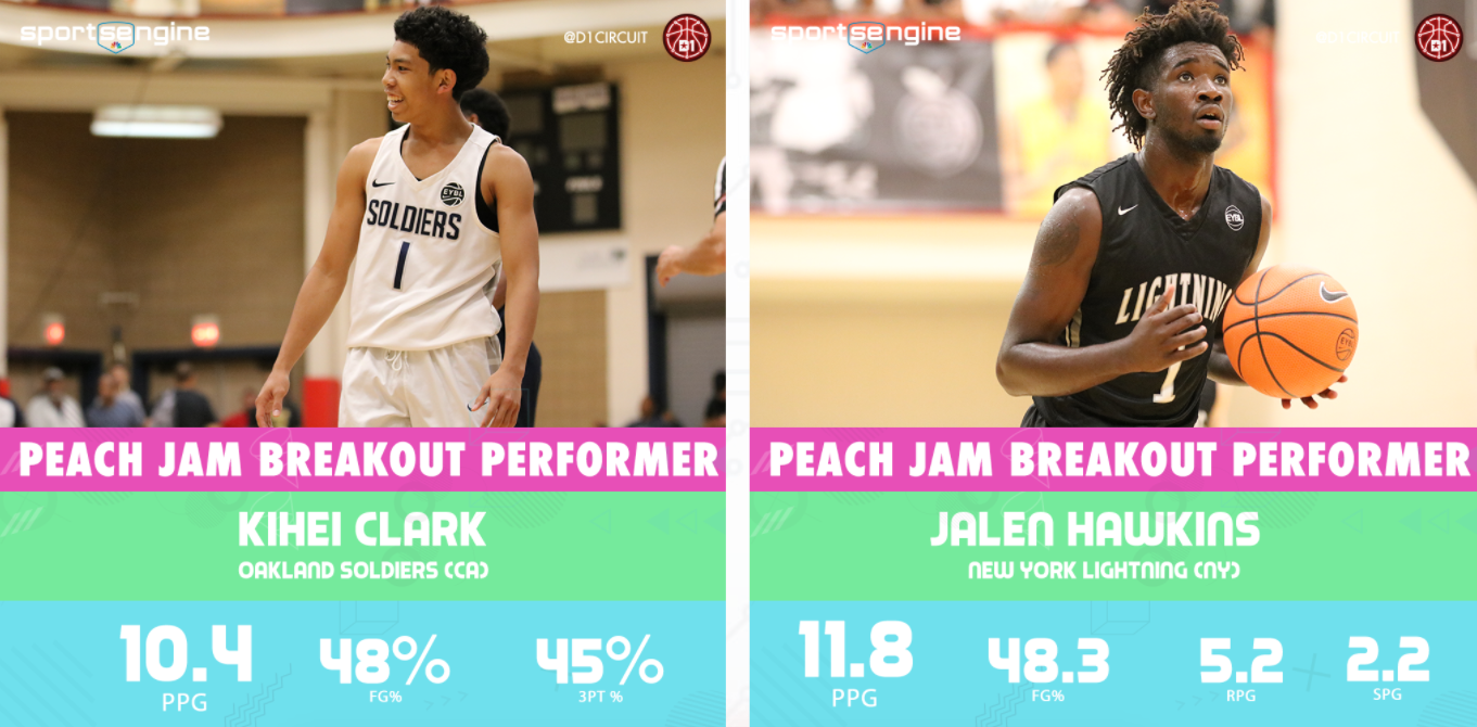 Nike Peach Jam Breakout Performer(s): Kihei Clark & Jalen Hawkins