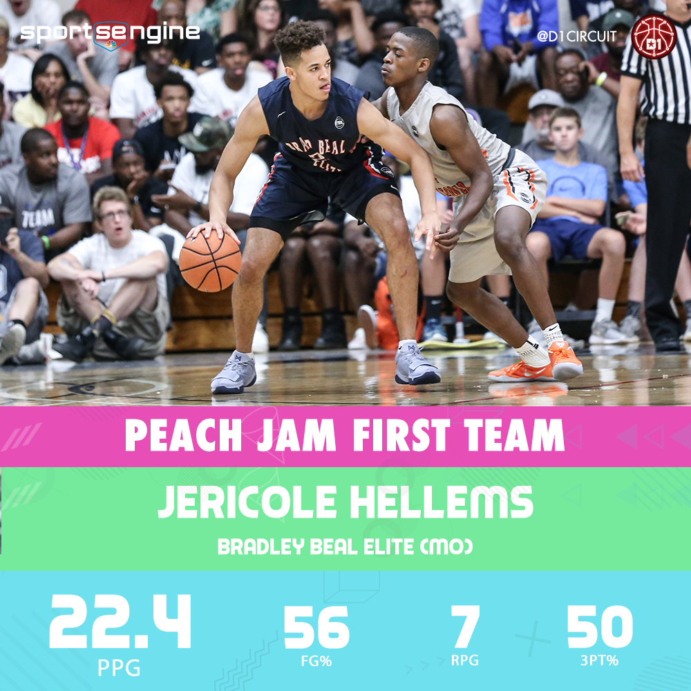 huge selection of 9b20f ba4fd After a steady regular season on the EYBL circuit, Jericole Hellems  apparently stayed in the gym for the entire month of June. A promising,  bouncy swingman ...