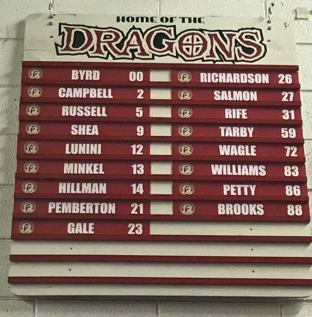 2017-2018 Dragons