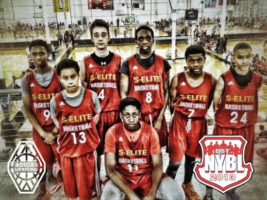 National Youth Basketball League