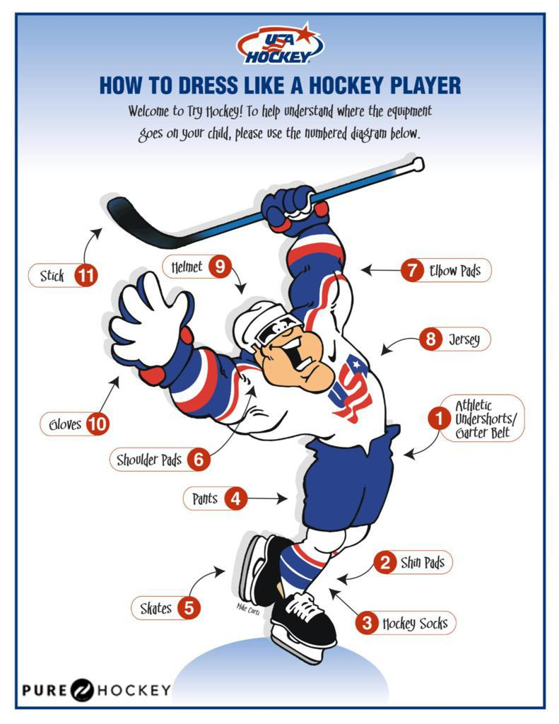 Illustration of how to dress a hockey player