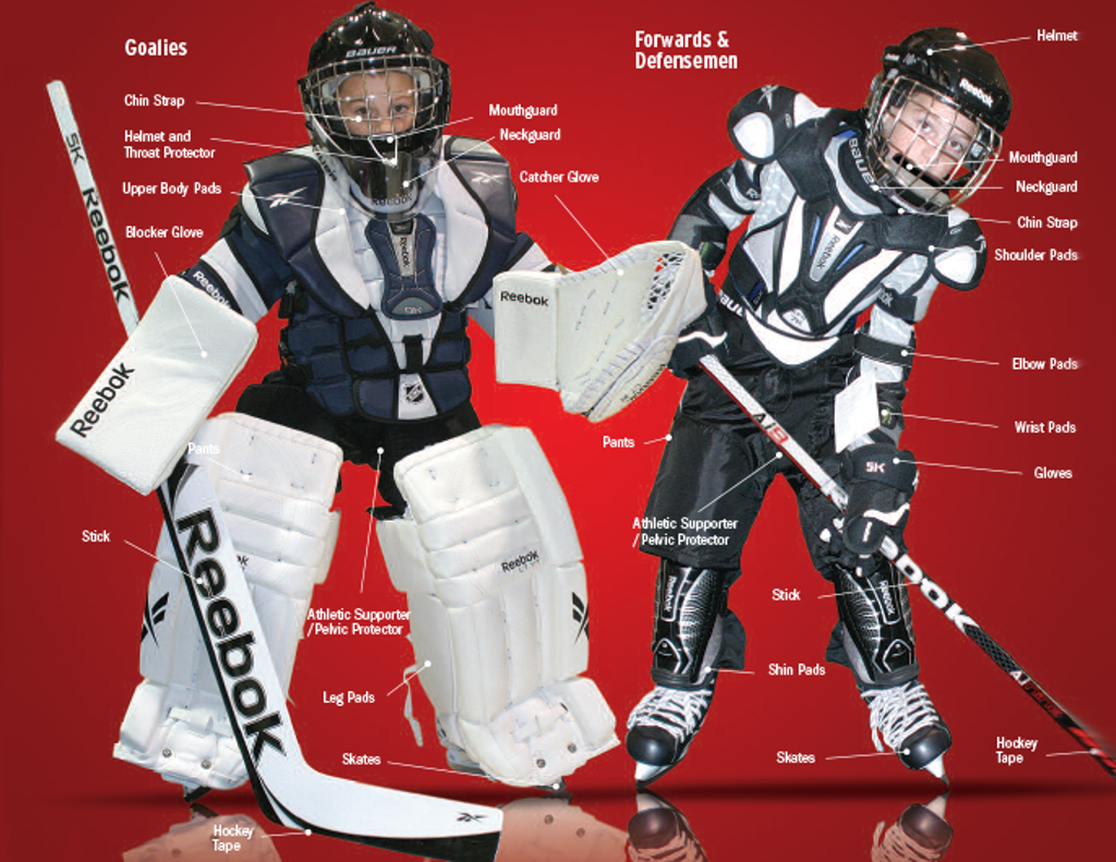 Required Player and Goalie Gear