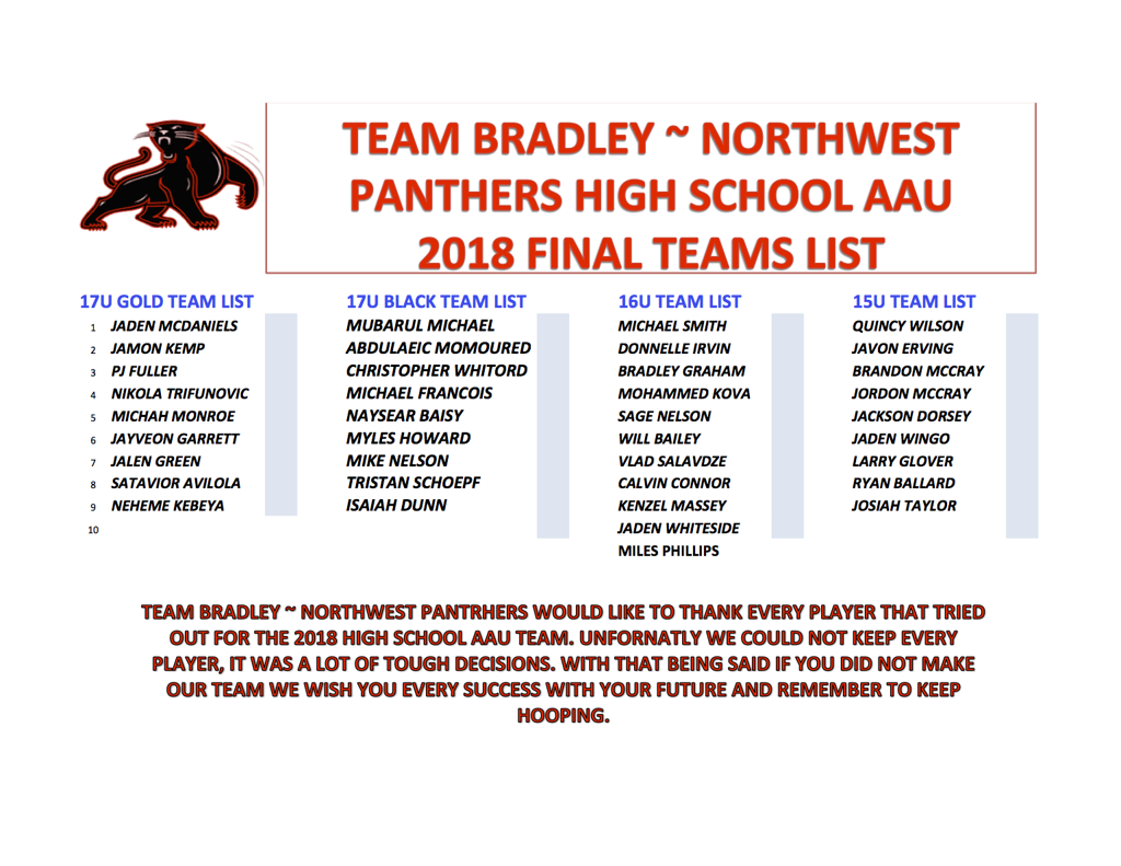 TEAM BRADLEY ~ NW PANTHERS 2018 HS AAU TEAM LIST