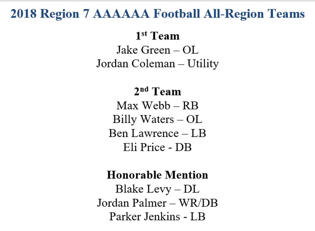 2018 Region 7 AAAAAA Football All-Region Teams