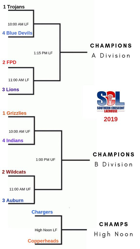 2019 Middle School Tournament Bracket