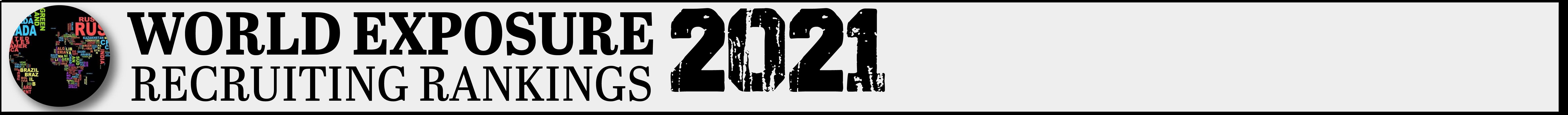 2021 World Exposure Player Rankings