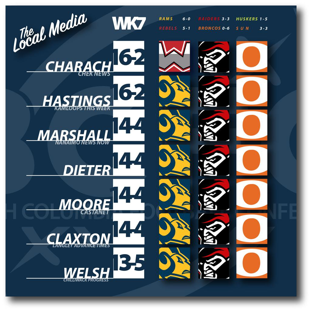 WK7 LOCAL MEDIA PICKS