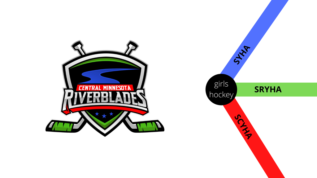 Central Minnesota Riverblades Girls Hockey Program.