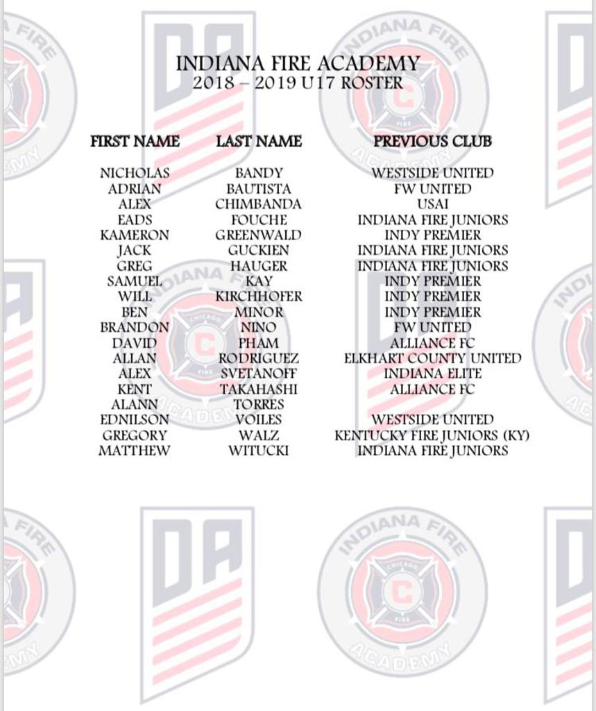 2018 19 Rosters