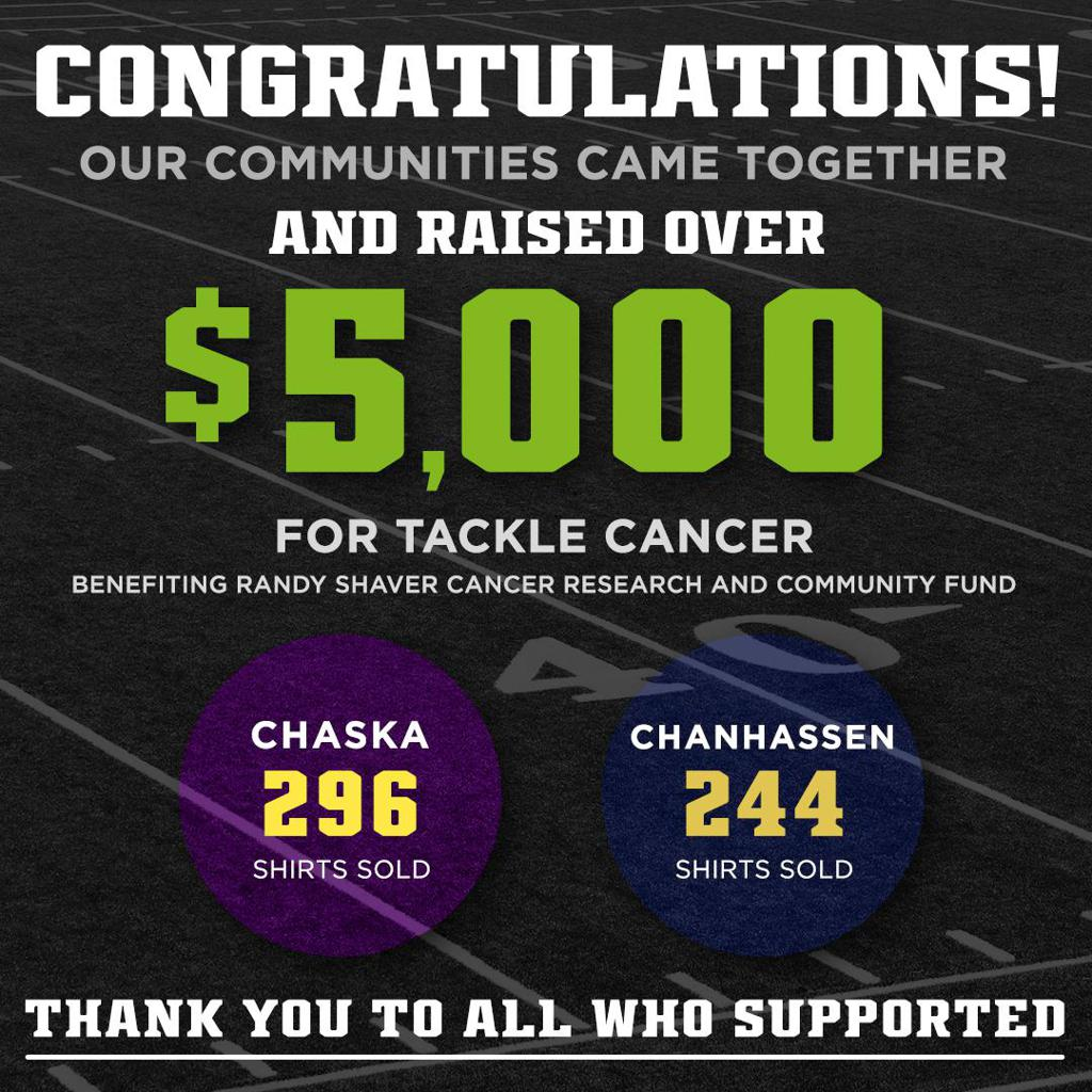 Tackle Cancer 2021