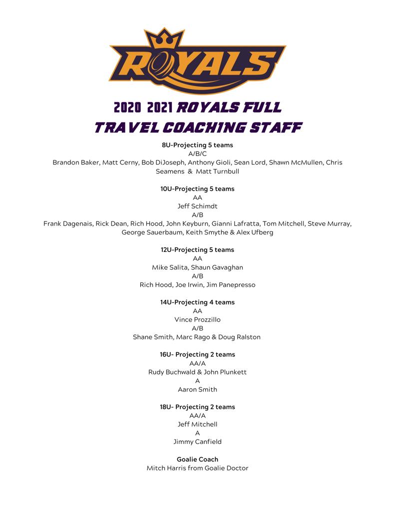 2020-21 Royals Coaching Staff