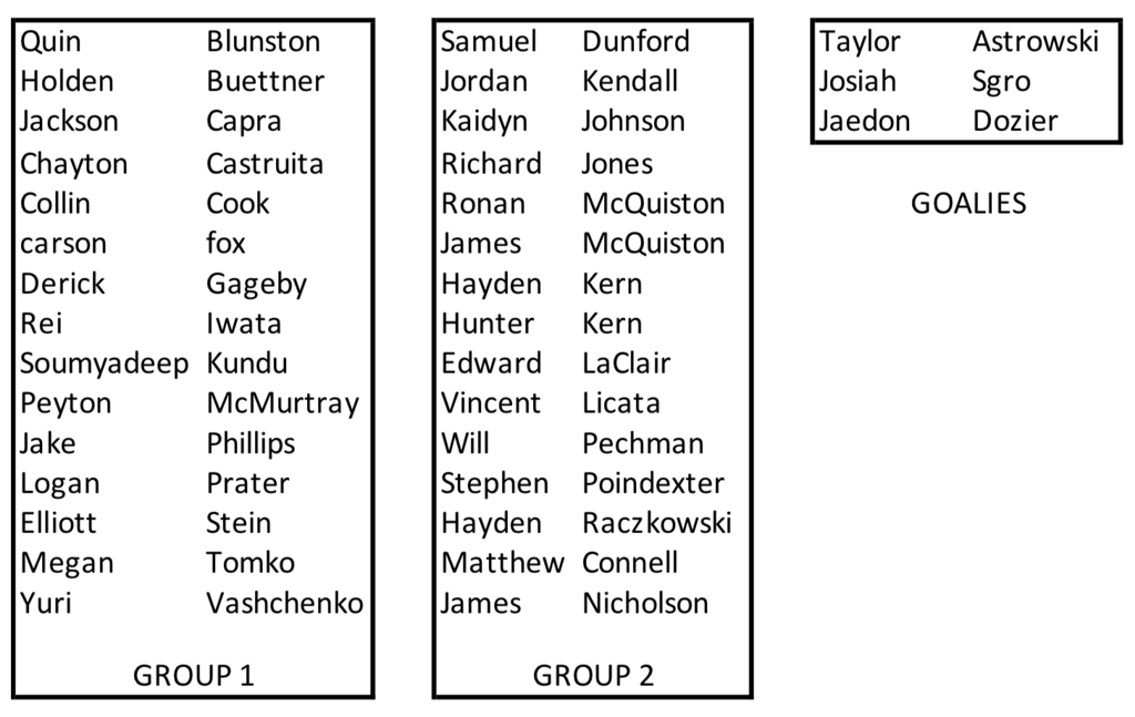 3-Day Groups