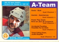 Noah wheelock hockey card medium