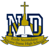 Sponsored by Notre Dame High Schoolwww